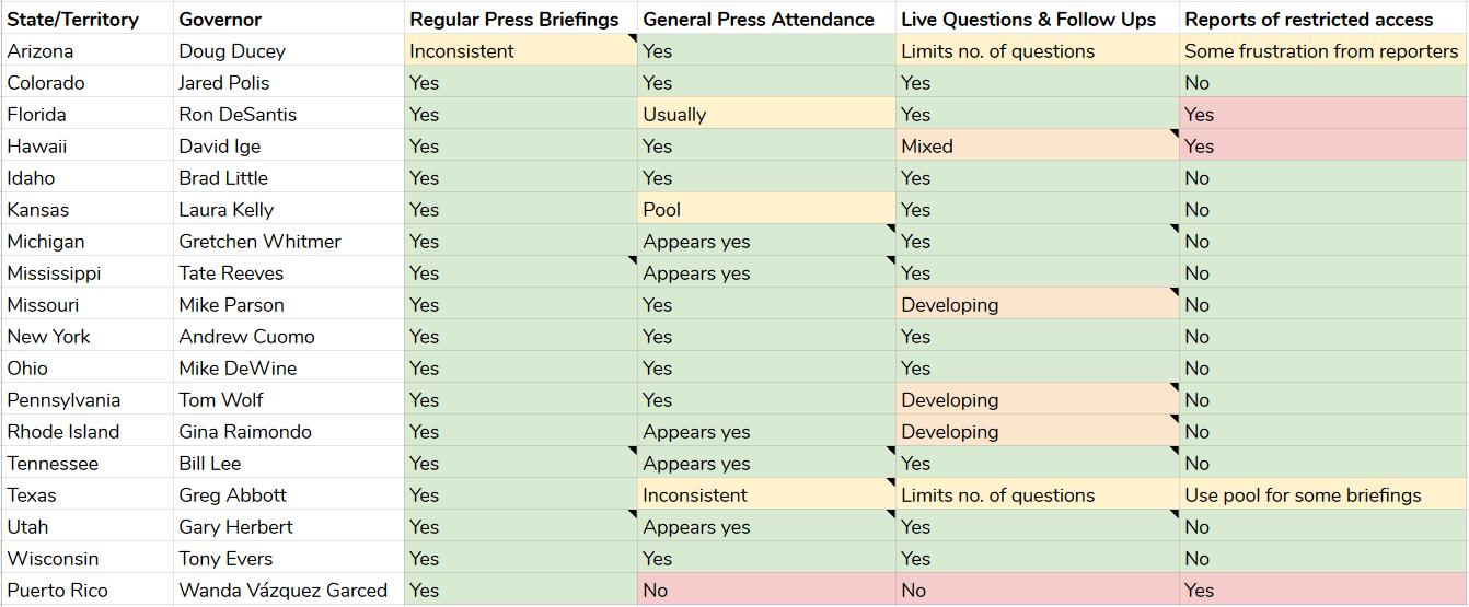 Gov Briefings_spreadhseet_PFT.PNG