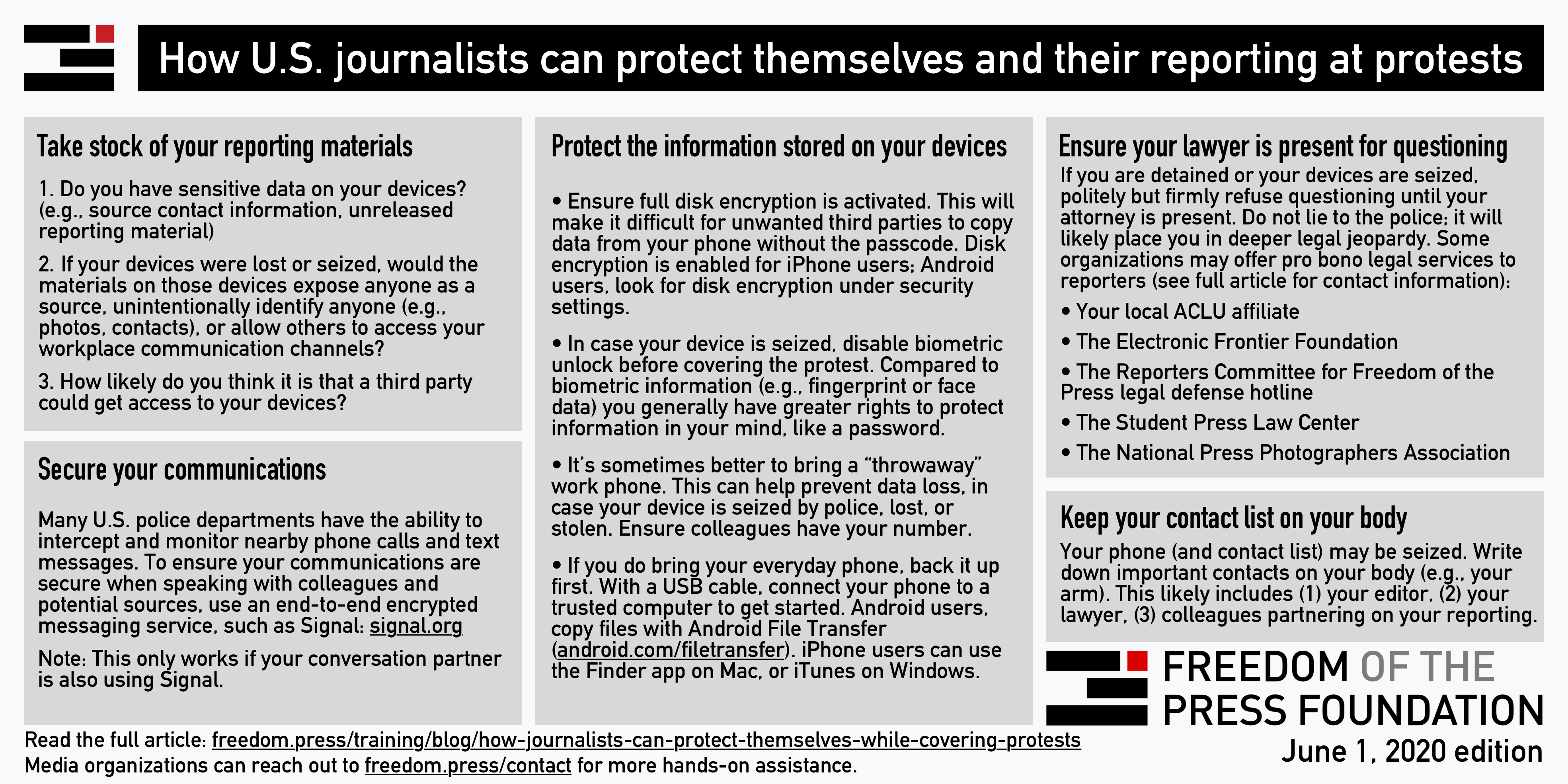 "A social media graphic, titled ""How U.S. journalists can protect themselves and their reporting at protests,"" containing a condensed version of much information in article."