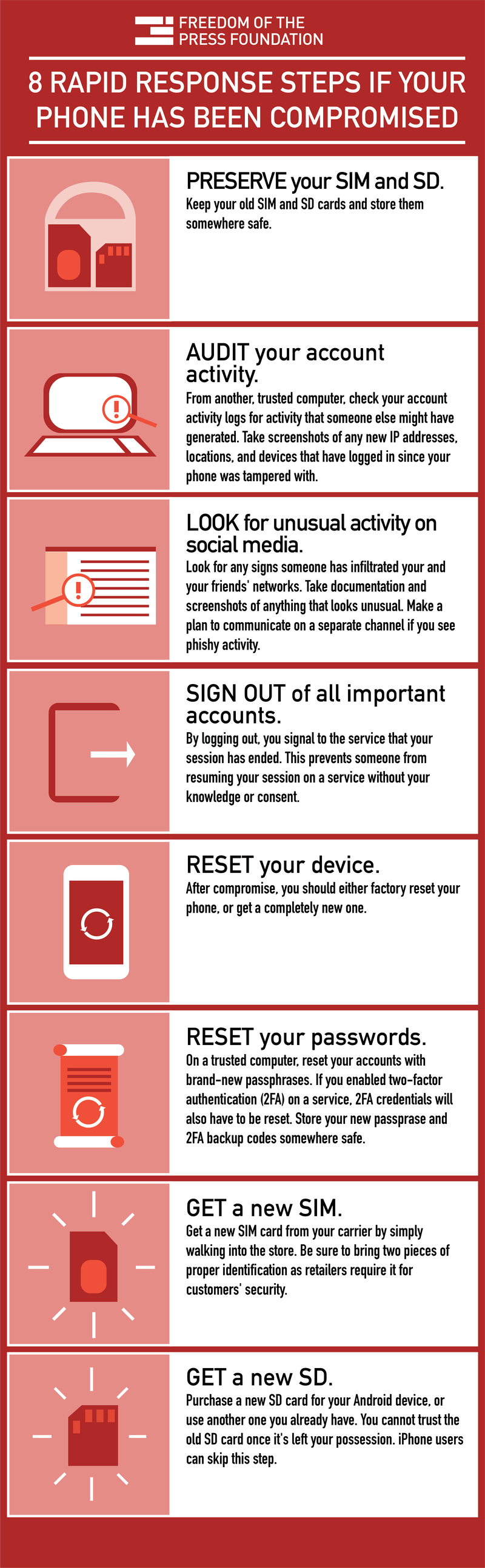 Mobile triage for activists how to respond to confiscation