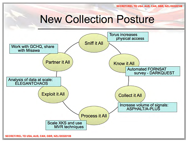 collection_posture.png